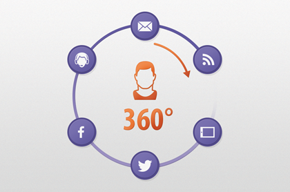 Get a 360-degree view of leads and customers